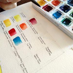 Aquarell lernen Farbkarte Step 1